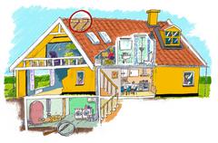 Farlige stoffer i gamle byggematerialer? Ny hjemmeside hjælper dig