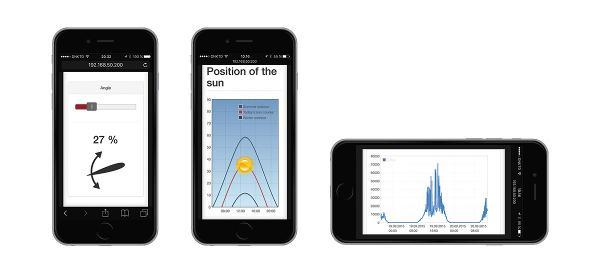 Vi ved, hvordan solafskærmning fungerer