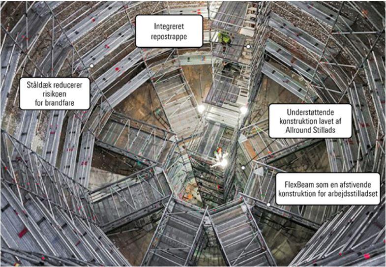 Digital planlægning af stillads og brug af Layher FlexBeam – reducerer nedetid
