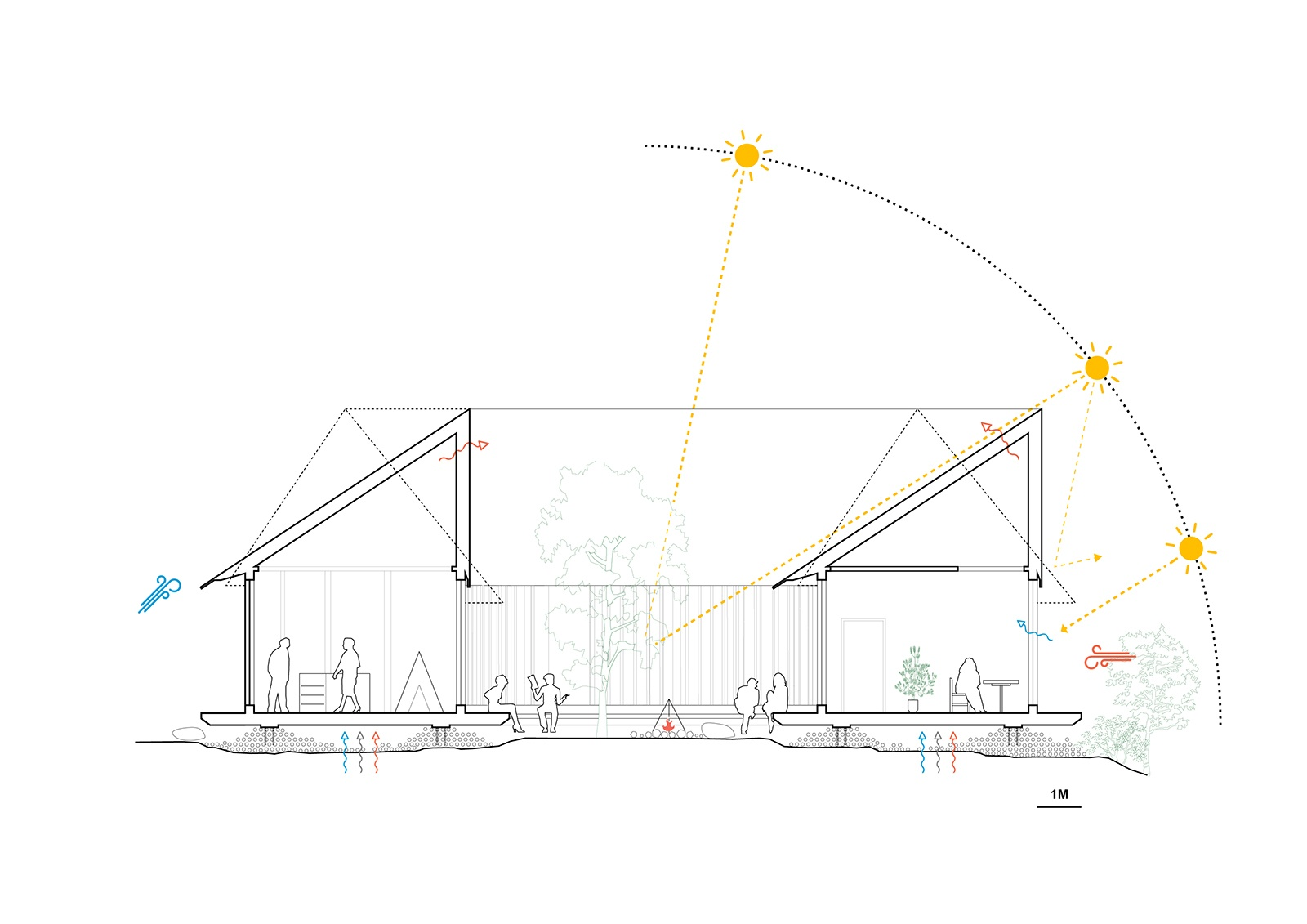 Center House Passive Section Drawing by Third Nature - Structured Environment - Henrik Innovation_1600