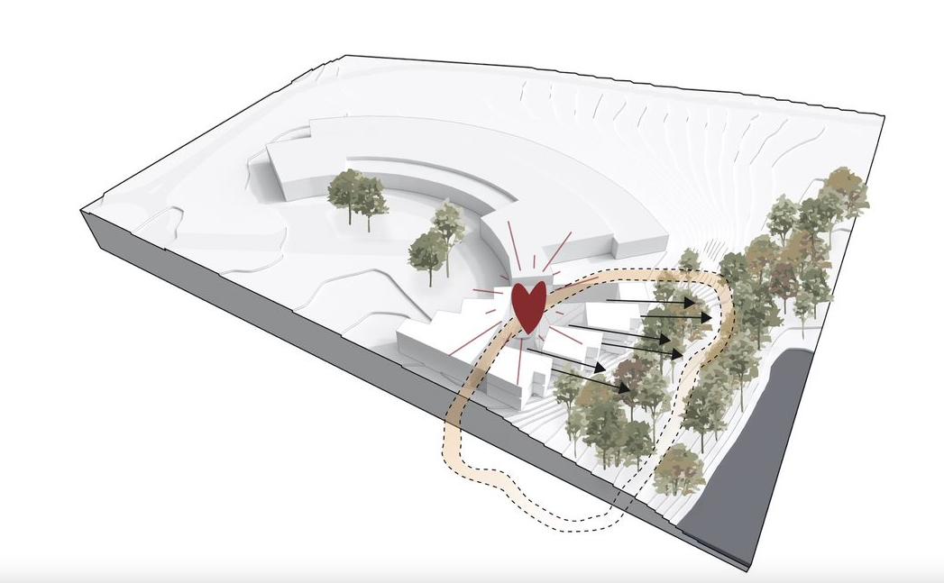 7Strandbakkehuset  Børne- og Ungehospice i Rønde - Kilde AART Architects